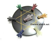 Picture of Pentagram Grid Disc with Chakra Angel Set